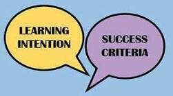 Learning_Intention_Success_Criteria.jfif